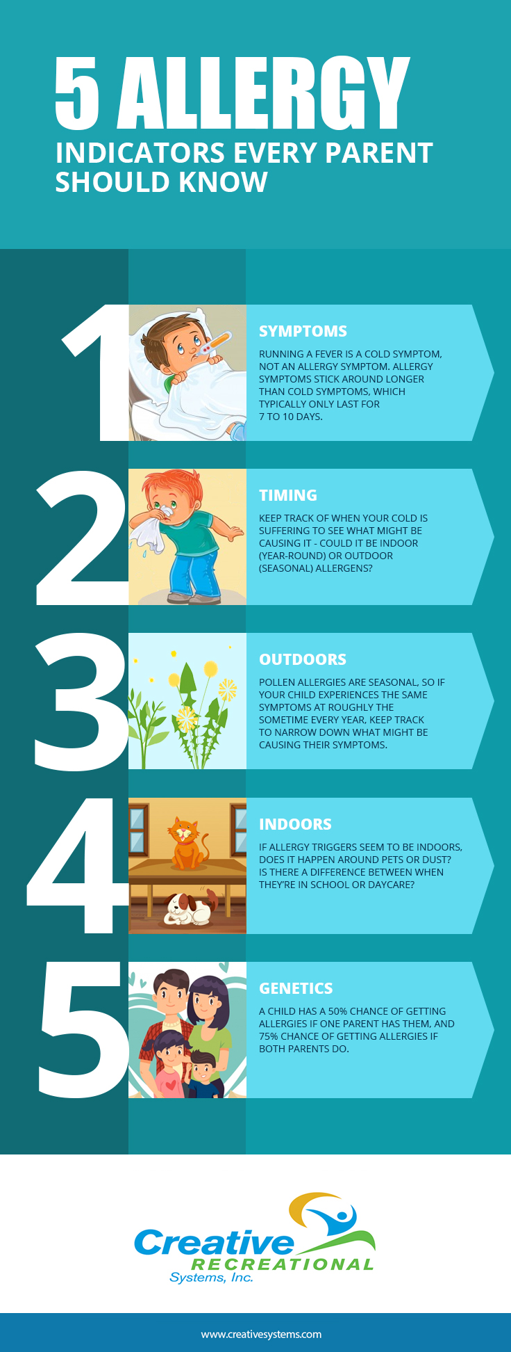 5 Allergy Indicators every parent should know